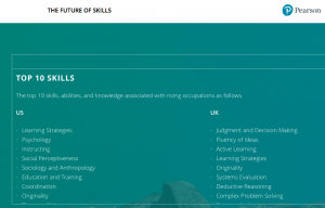 The Future of Skills - Top skils - Pearson